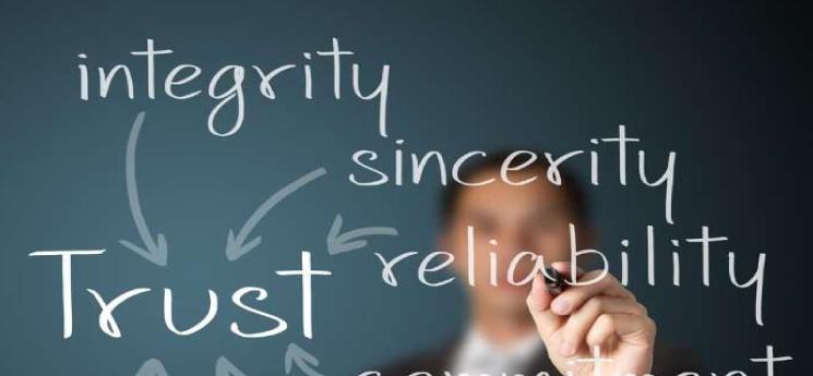 Welbro Company Values - Honesty & Integrity